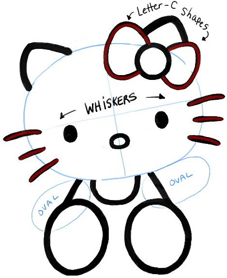How to Draw Hello Kitty Sitting with Simple Steps for Kids