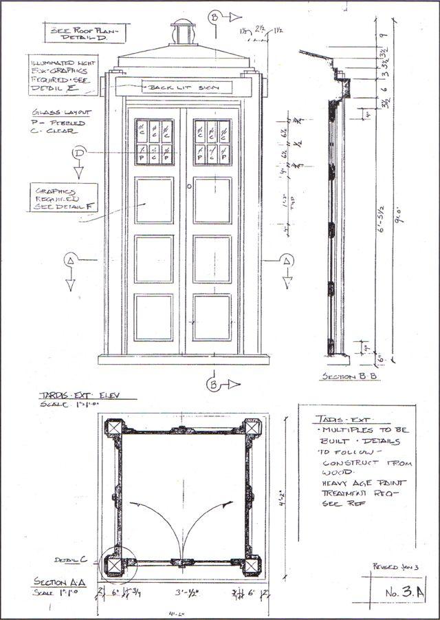 your blueprint life by design pdf