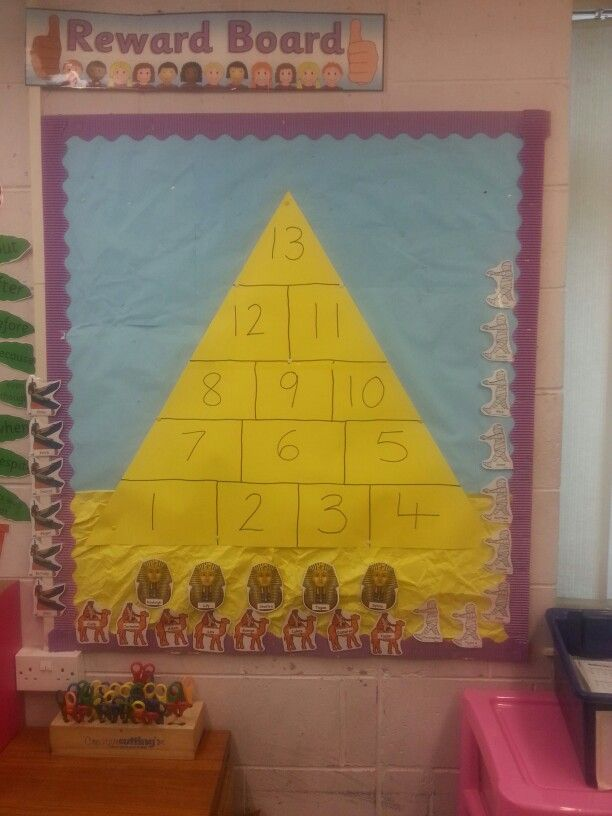 Egyptian Classroom Decor : Best egyptian classroom images on pinterest