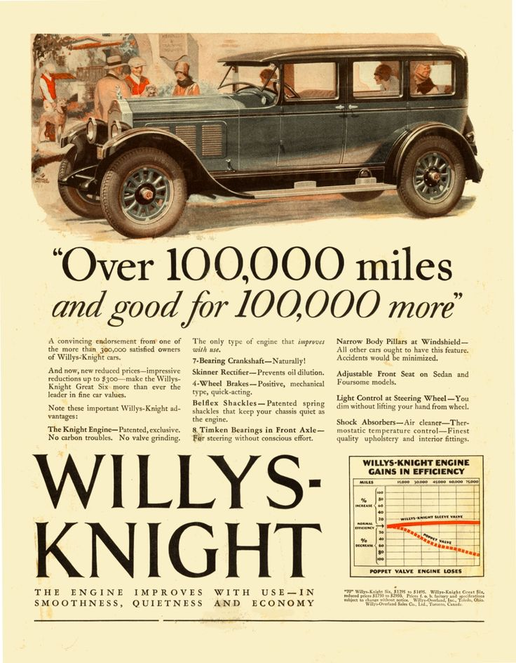 56 best Willys Car Ads images on Pinterest | Antique cars, Old ...