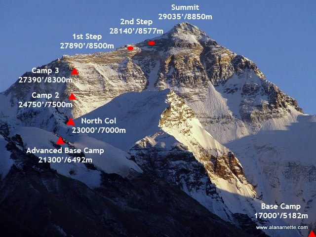 Mt. Everest Northeast Ridge Route