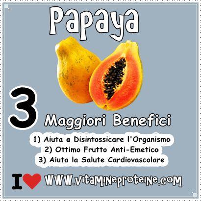 Tabella Papaya