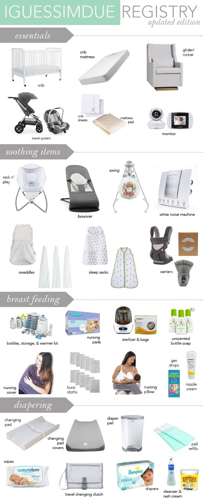 When I decided to take on the task of tackling the Baby Registry back in the spring, the first thing I did was take a look at our I Guess I'...
