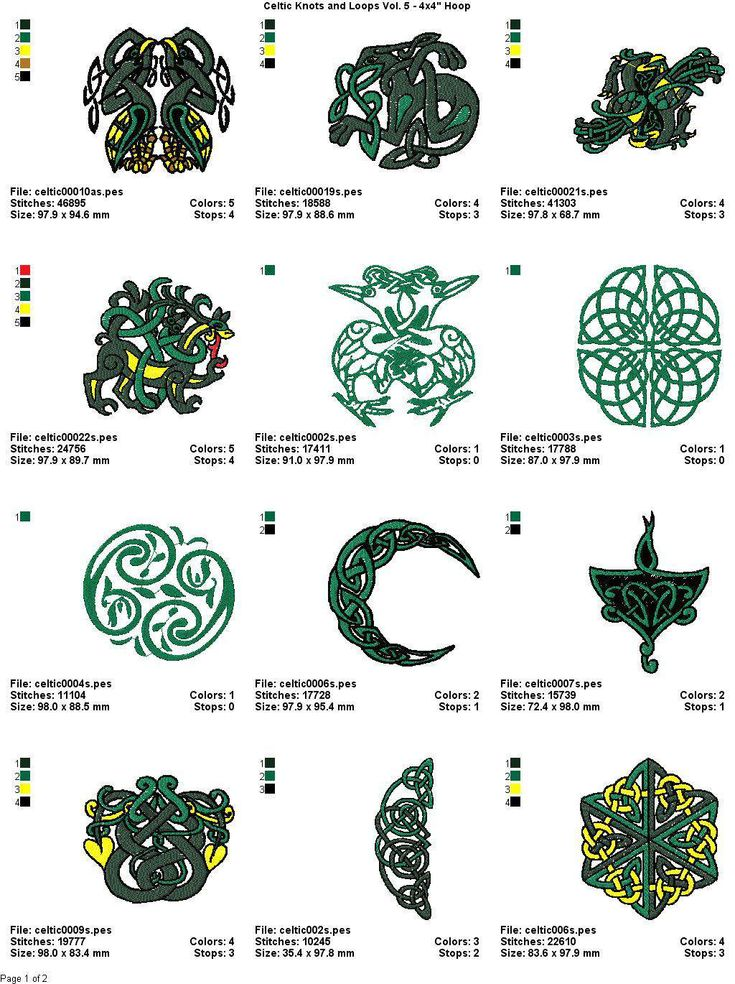 Celtic Knot Meanings |...