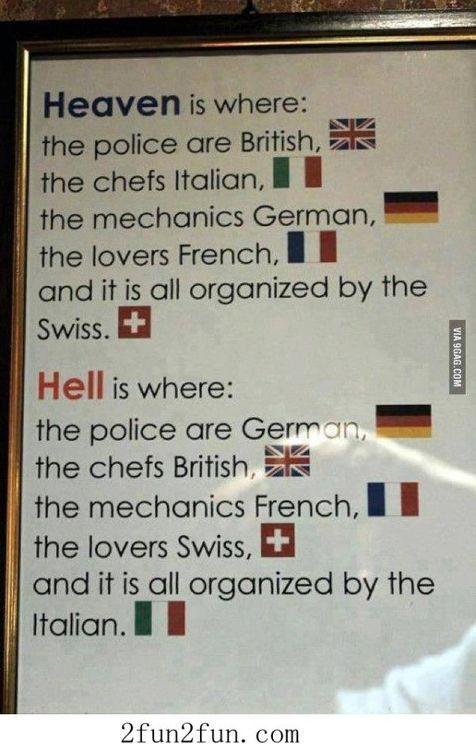 Westfalen trifft Italien