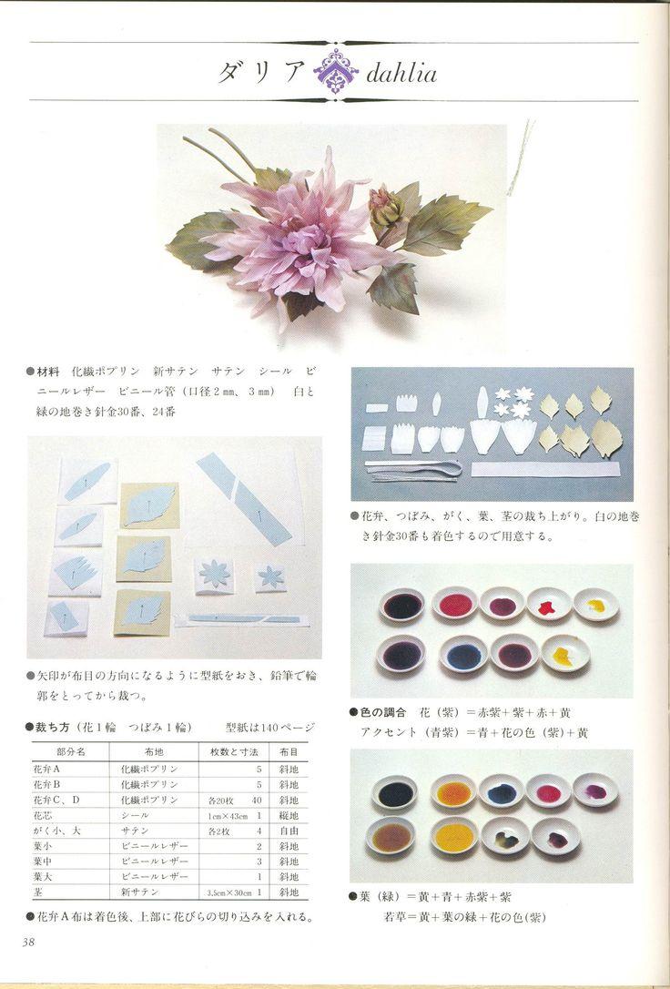 Японские книги по цветоделию