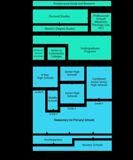 oxford comma wikipedia autos post