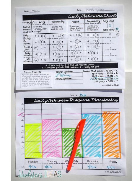 Editable daily and weekly behavior charts and progress monitoring for the most challenging behaviors in your class!