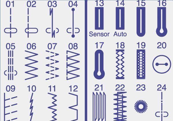 Comprendre tous les points de votre machine à coudre | Blog de Petit Citron | Bloglovin'
