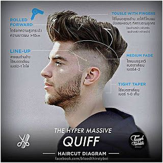 how to get a quiff haircut