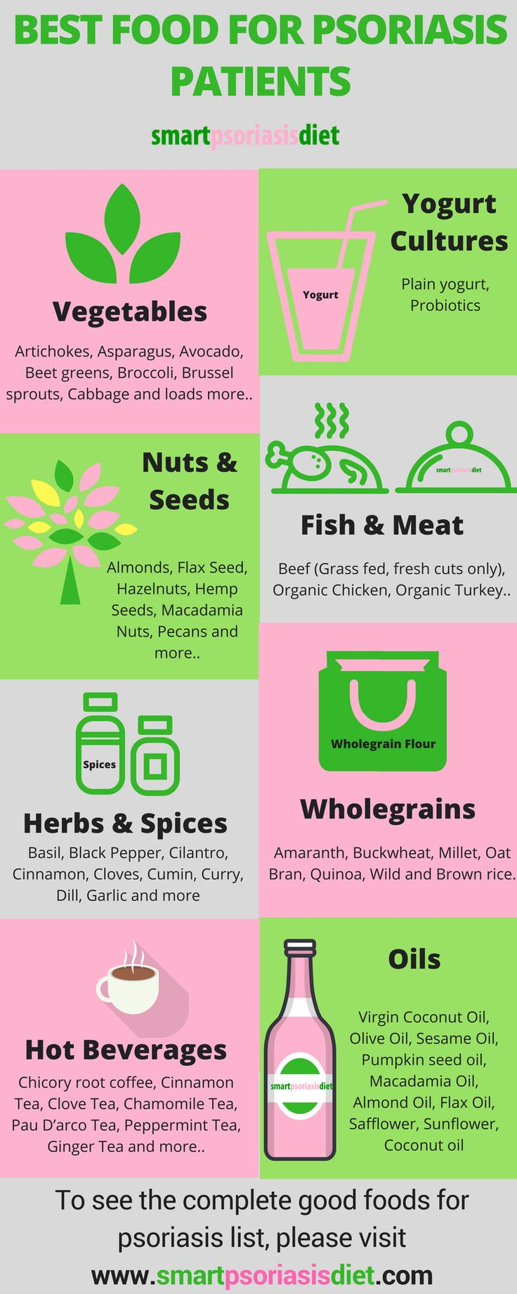 This is a summary of all the best foods for psoriasis sufferers. Visit smartpsoriasisdiet.com for the complete list. A smart psoriasis diet doesn't have to be that hard, but it does mean some minor changes to your current lifestyle. Thanks for reading!