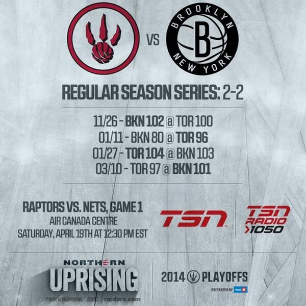 Toronto Raptors Graphic breaking down their playoff match-up with the Nets