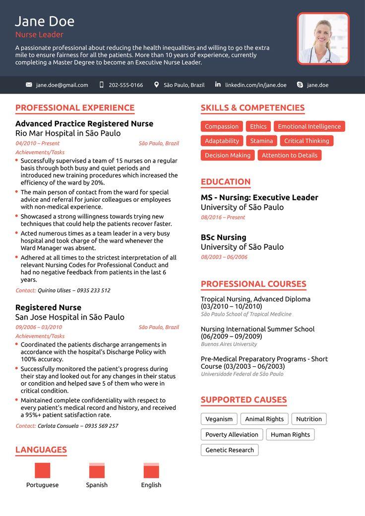 nurse resume example novoresume Hervorragend Resume