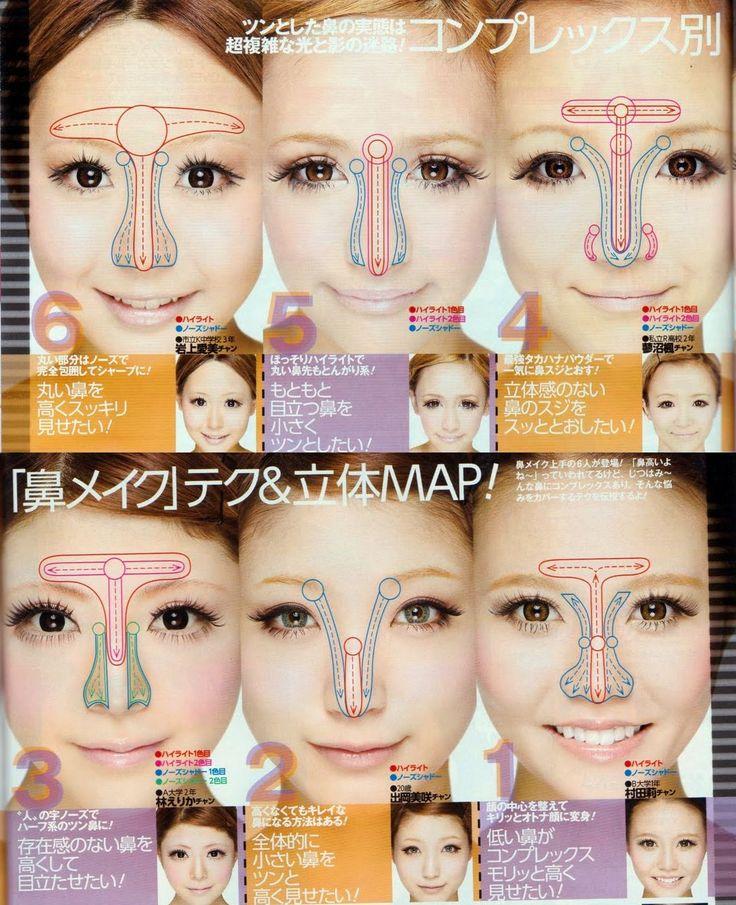 Nose contouring