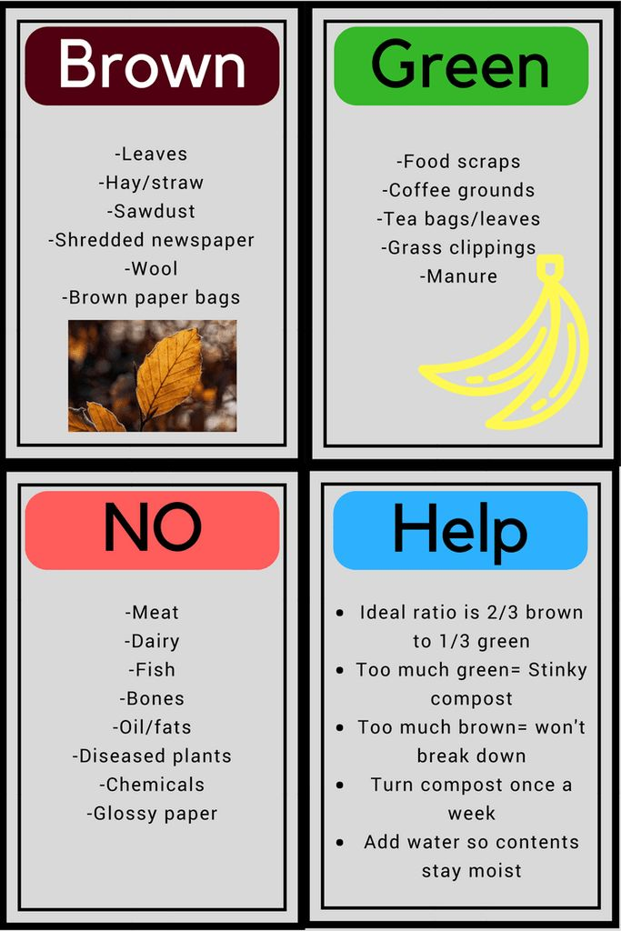 My Top 5 Tips For Better Compost Garden Compost Compost 400 x 300