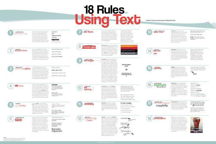 Infographie : 18 règles d'écriture pour présenter efficacement un document.