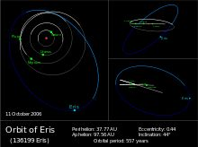 dwarf planet eris symbol - photo #23
