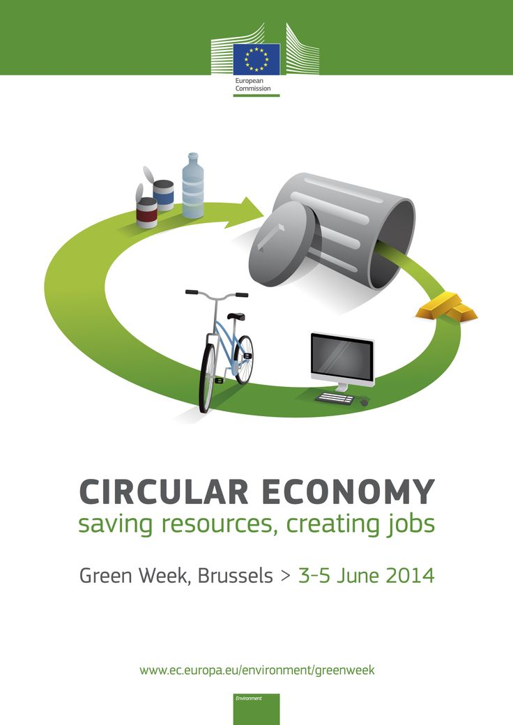 Green Week, Brussels > 3-5 June 2014