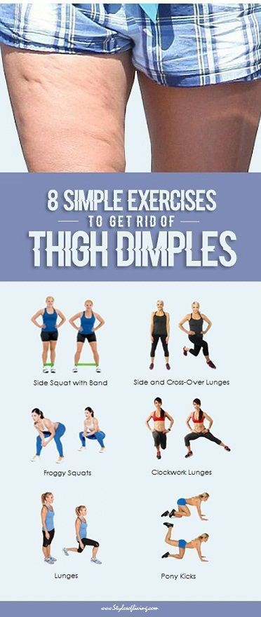 Gym & Entraînement Description 8 Simple Exercises to get rid of Thigh Dimples