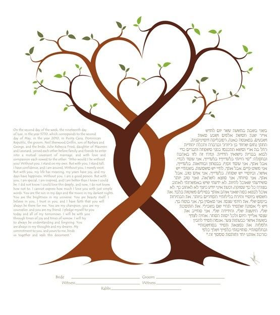 how to make a blended family tree