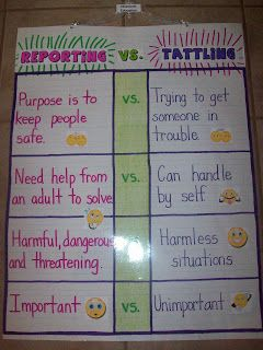 Anchor Charts - Tattling versus Reporting - this first grade teacher's blog has LOTS of excellent anchor charts