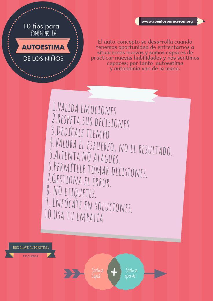 Ideas para fomentar la autoestima con herramientas de disciplina positiva, Educación Emocional. Autoconocimiento. Autoestima.