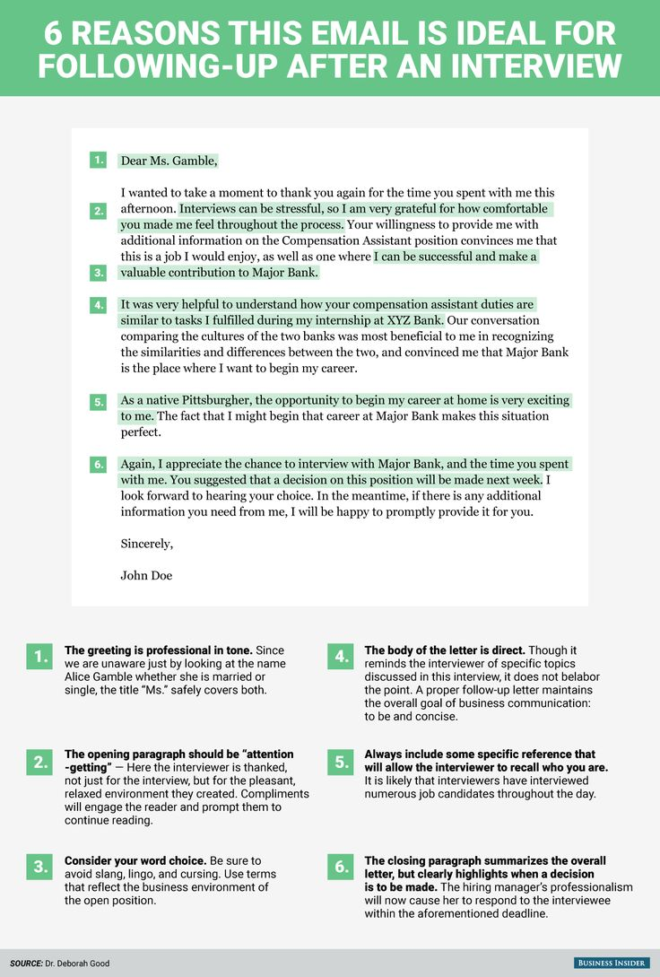 an infographic to show you how to write an impressive thank you letter after interview - The Best Job Interview Tips You Can Get