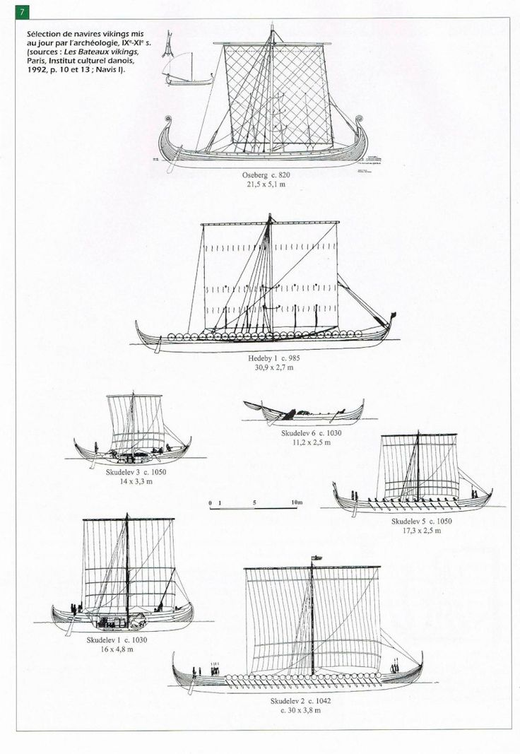 153 best images on pinterest middle ages norse vikings diffrent types de bateaux viking malvernweather Image collections