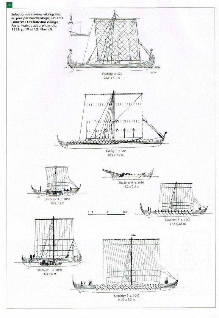Différent types de bateaux Viking