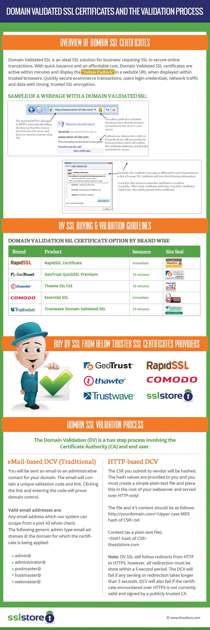 Domain validated ssl certificates and the validation process web domain validated ssl certificates and the validation process web security pinterest tech xflitez Images