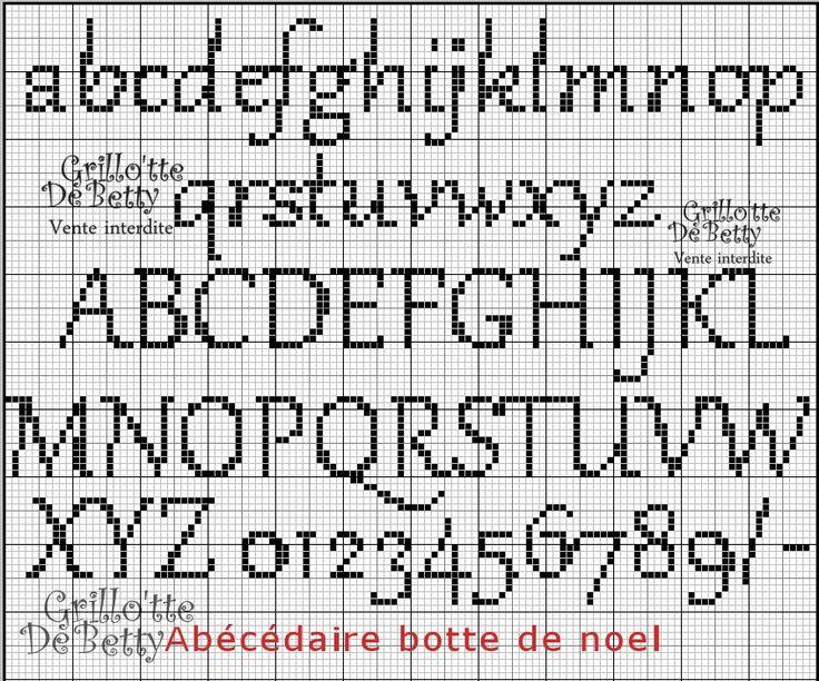 alphabet - point de croix - cross stitch - Blog…