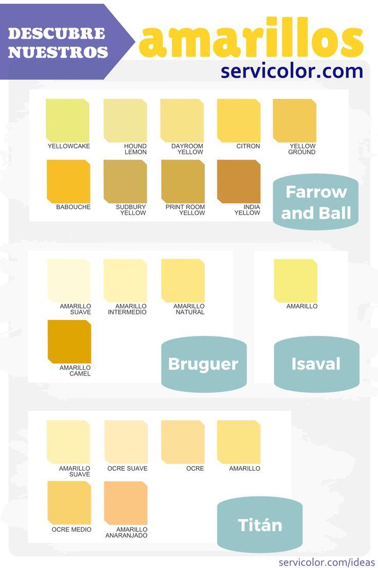 Pintura amarilla en Servicolor