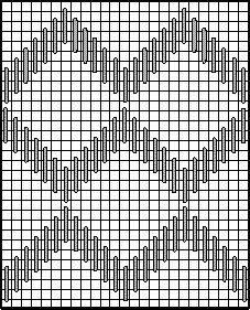 Bargello refletida Zig Zag Diagrama de ponto decorativo 1