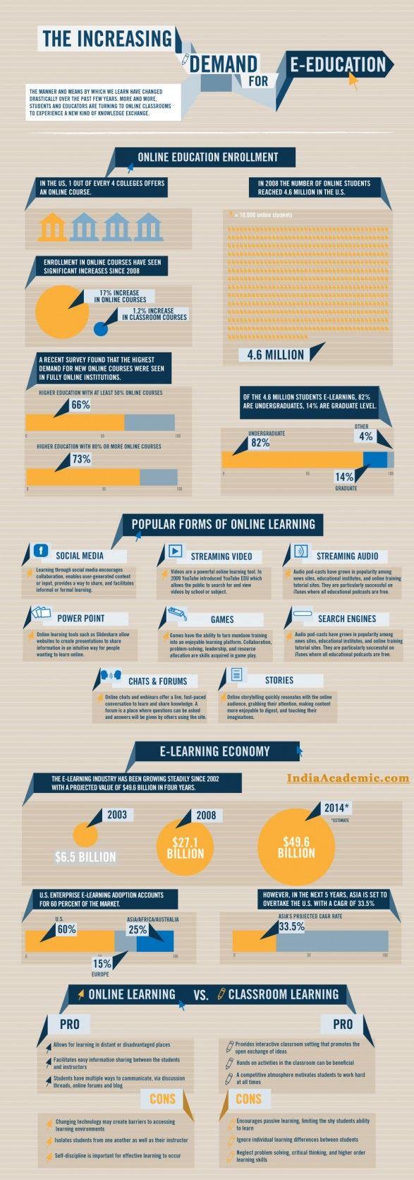 Online/Distance Learners | HCC - henderson.kctcs.edu