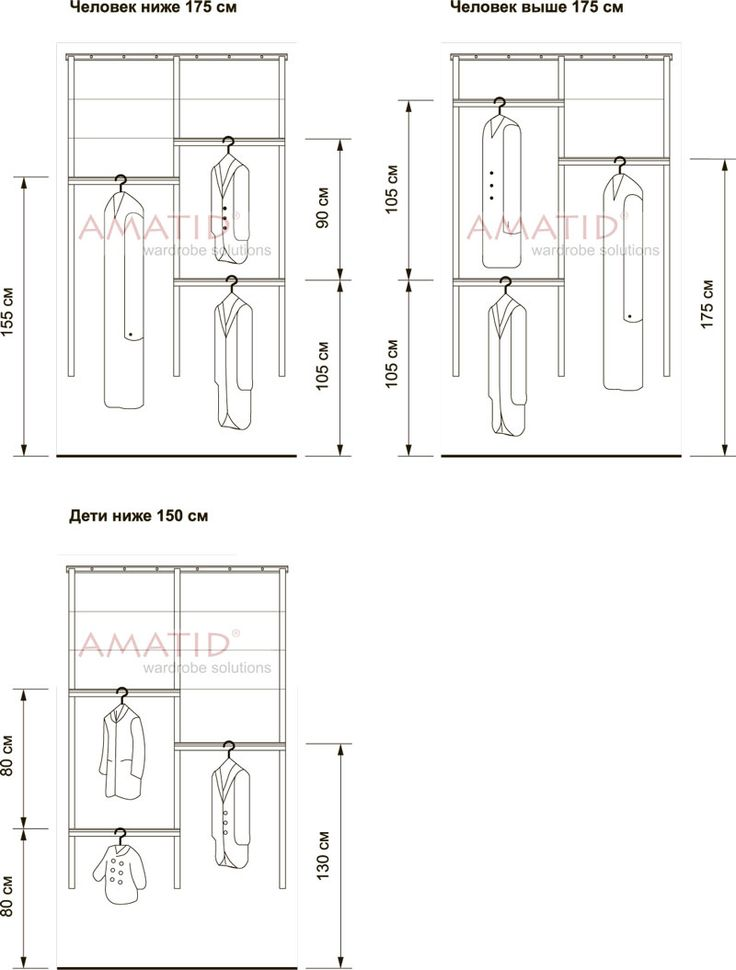 На какой высоте установить штангу для одежды