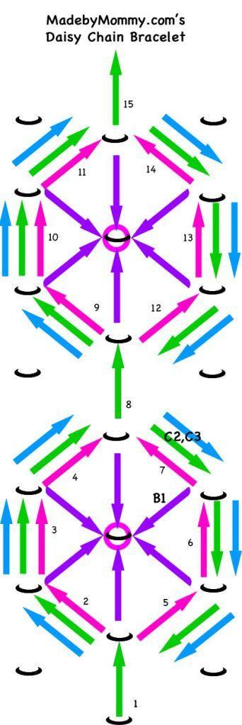 288 Best Rainbow Loom Bracelet Ideaa Images On Pinterest Rubber