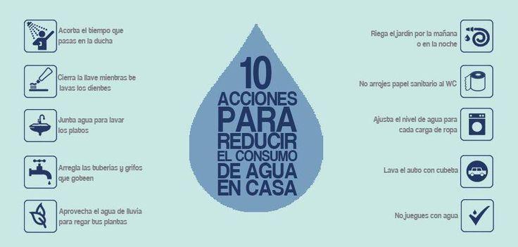 10 gestos para ahorrar agua en casa #agua #ecología #medioambiente
