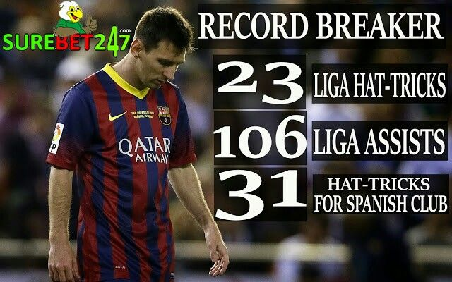 MESSI : RECORD BREAKER 23 La-Liga Hat-tricks 31 La-Liga Hat-tricks for Barcelona 106 La-Liga assist Messi is unarguably the best player in the world. Do you agree ?, if not state your reasons