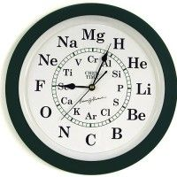 someone should get this for aaron  since he is going  to get his masters in Chemical Engineering