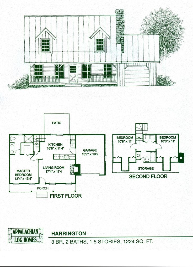 cf7b18d1f665daee422f6deebb6c7ee2 log cabin house plans log cabin kits