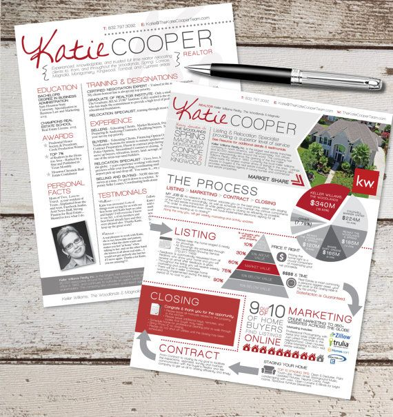 the real estate resume info graphic template design combo graphic design marketing - Realtor Resume