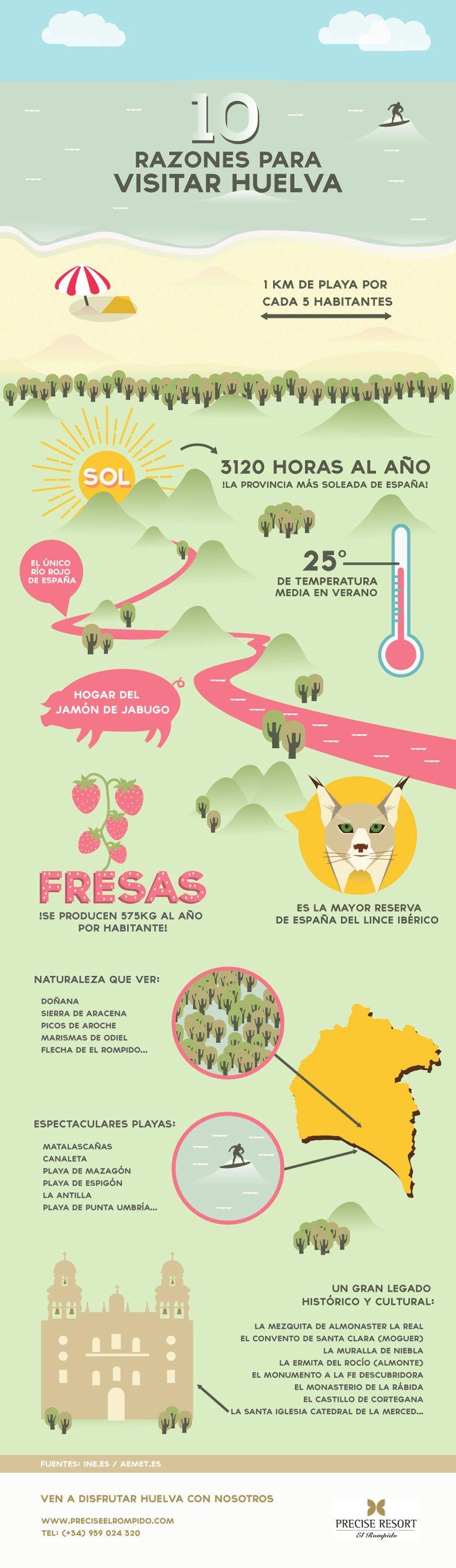 10 razones para visitar Huelva (infografía) / 10 reasons to visit Huelva (infography in Spanish), by @elproximoviaje