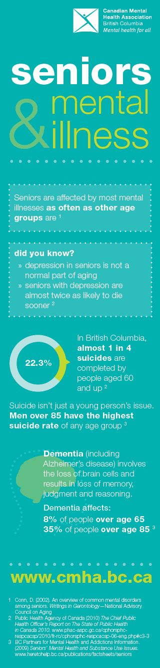 Infographic #4: Seniors & Mental Illness - depression, dementia, and suicide #thefacts