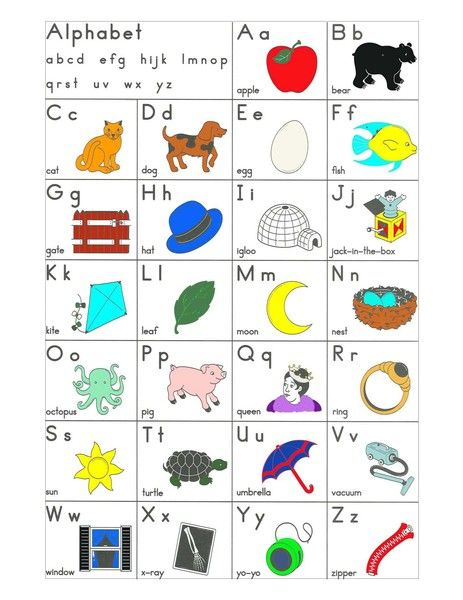 25 Best Alphabet Charts Images On Pinterest | Alphabet Charts