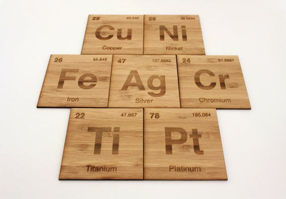 Periodic Table Transitional Metals Coasters, Set of 8 in Bamboo