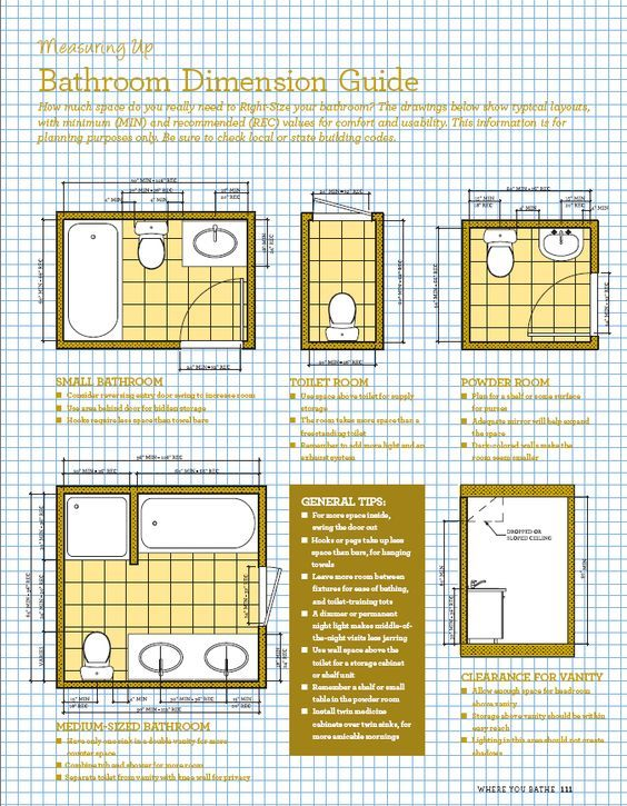 Right-Sizing Your Home: How To Make Your House Fit Your Lifestyle by Gale Steves: