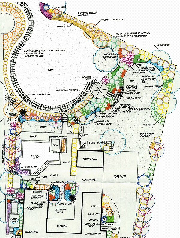 garden design birds eye view - Garden Design Birds Eye View