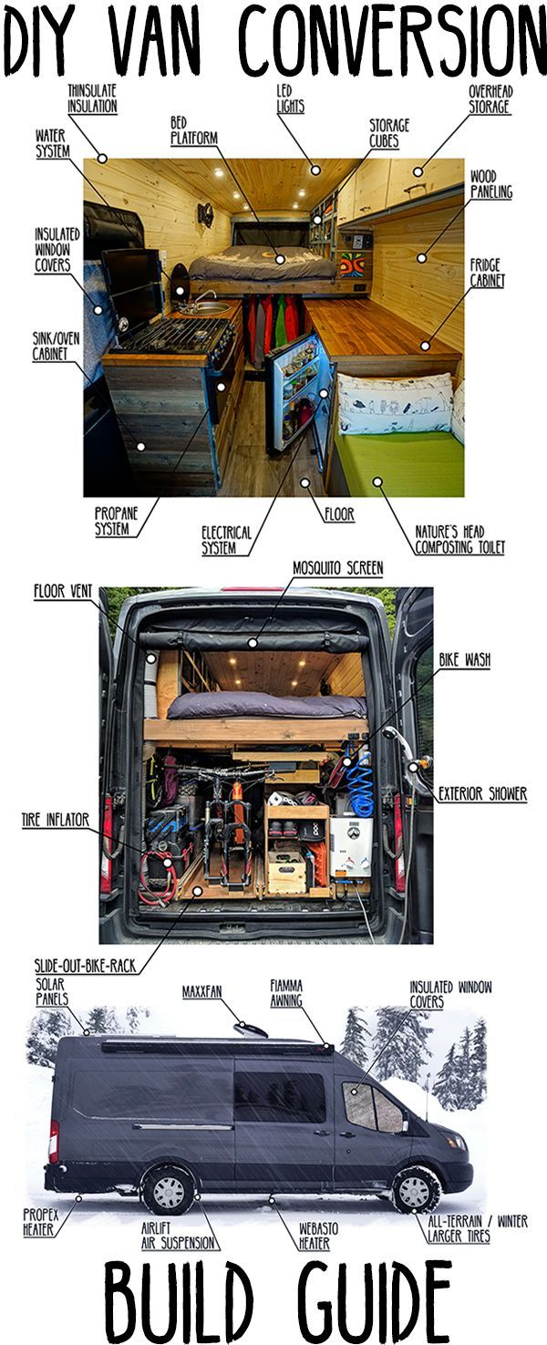 Fully documented DIY camper van conversion made by a couple of full-time vanlife…