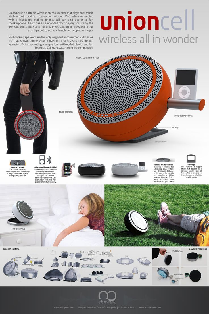 Pin by on panel pinterest product sketch for Innovative industrial design products