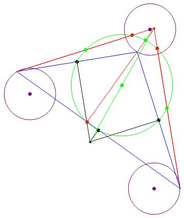 an oldie (Feuerbach's theorem)  I  Isaac Calder